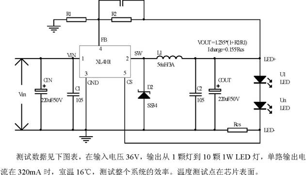 XL4101LED恒流驱动芯片方案
